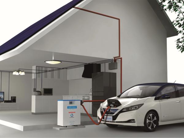 Nissan Leaf Vehicle to grid