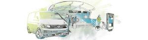 Volkswagen elettrico e guida autonoma