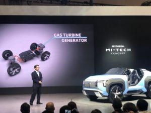 Mitsubishi Mi-Tech Turbogas