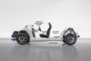 Piattaforma TNGA Toyota Yaris 2020 caratteristiche