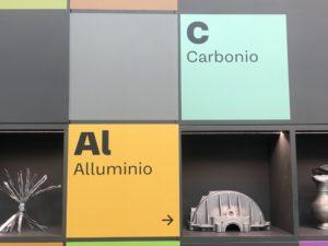 Tavola elementi Alluminio e Carbonio