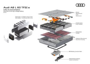 Audi batteria litio ibrido plug-in