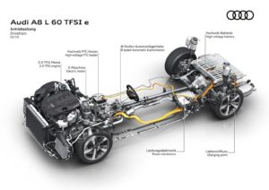 Powertrain ibrido plug-in audi trazione Quattro