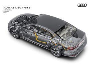 Audi A8 ibrida plug-in trasparenza