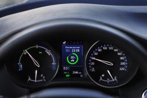 Strumentazione Toyota C-HR con indicazione percentuale di marcia in zero emissioni