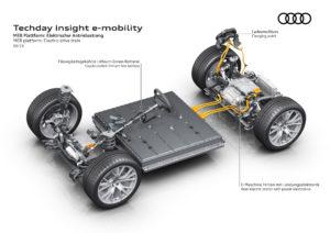 Piattaforma MEB Audi