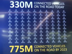 Grafico numero di veicoli connessi al mondo