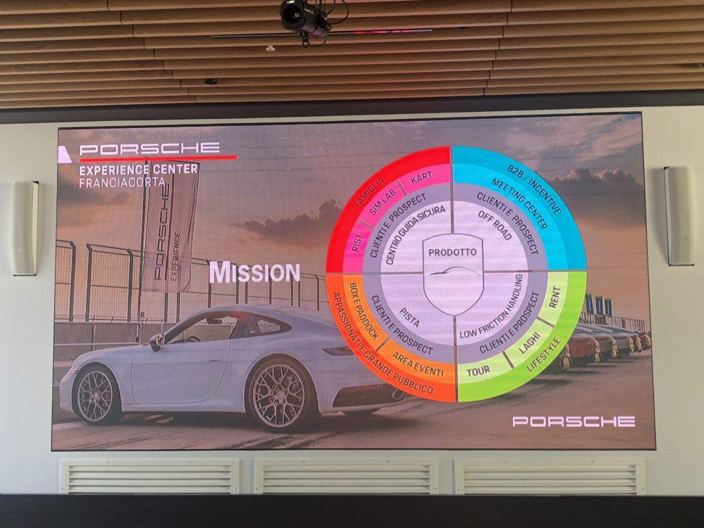 Obiettivi Porsche Experience Centre Franciacorta