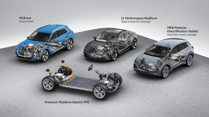Audi piattaforme BEV