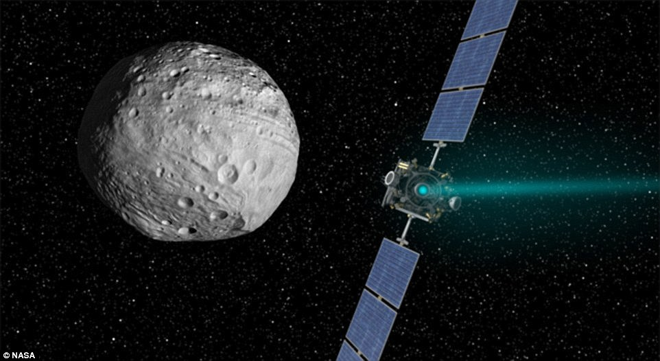 Sonda Dawn propulsione al plasma