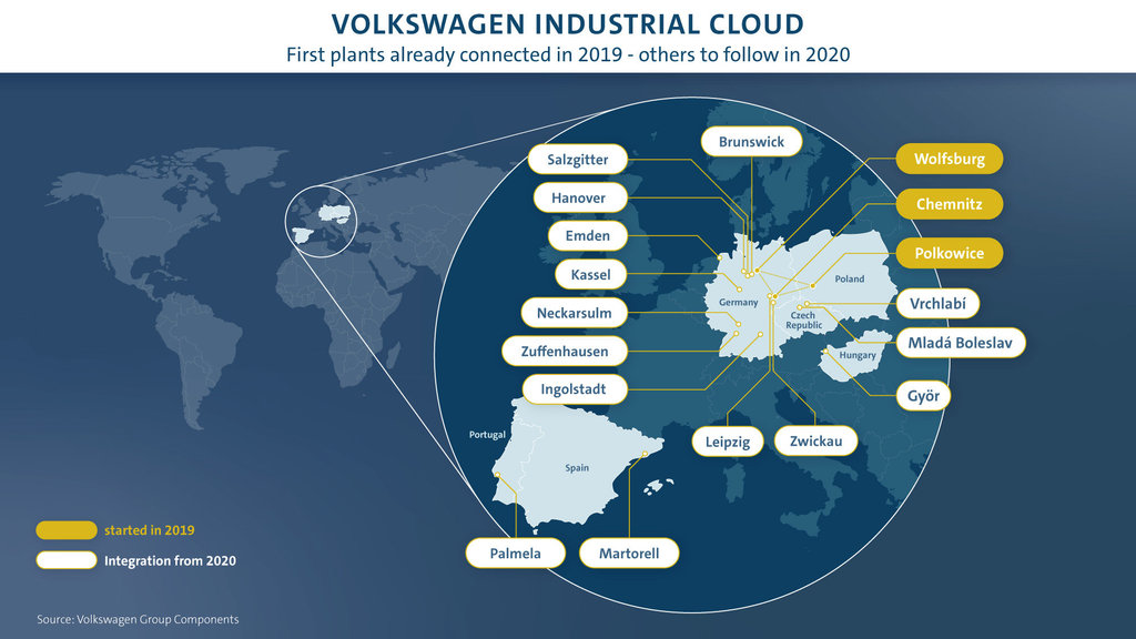 Industrial Cloud Volkswagen