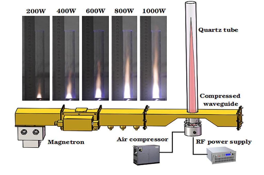 Propulsione al plasma schema Wuhan