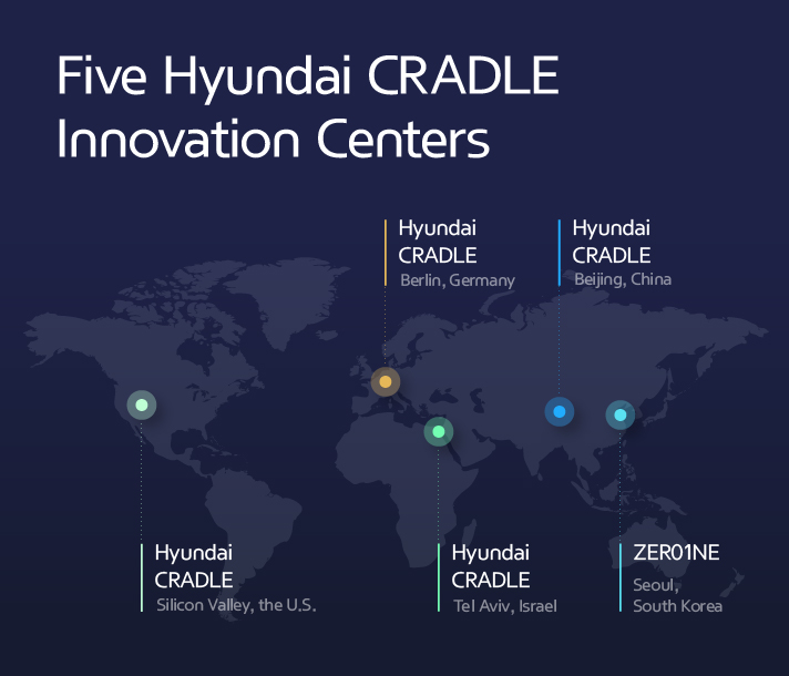 CRADLE Hyundai