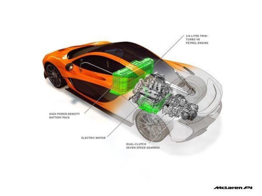 McLaren P1 sistema ibrido