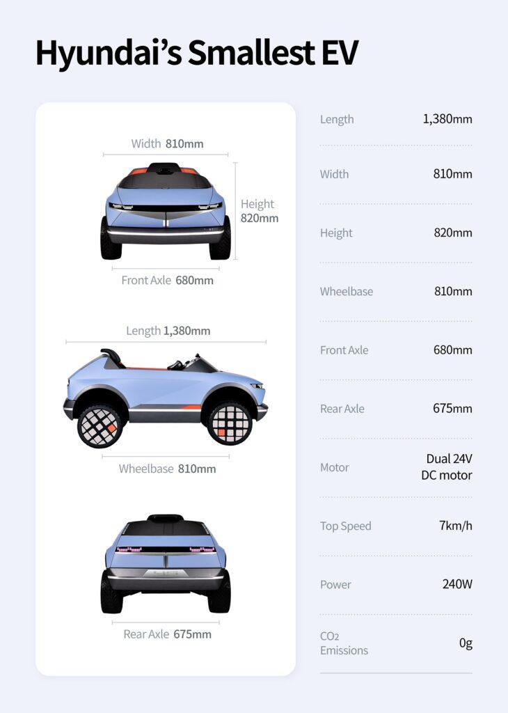Dimensioni mini auto elettrica Hyundai