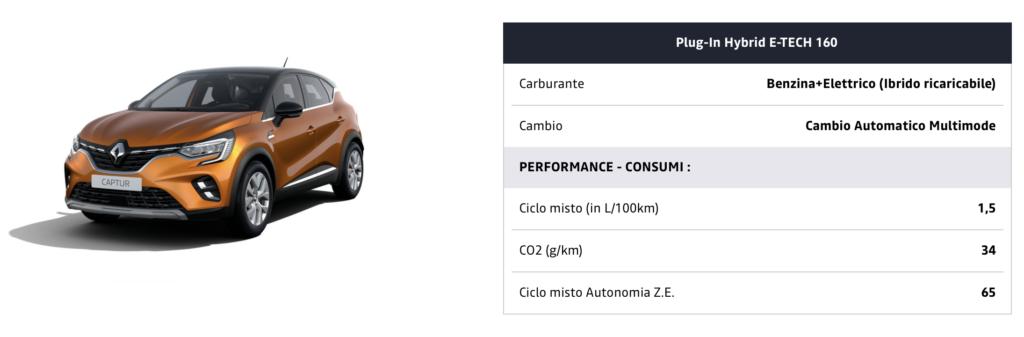 auto ibrida plug-in sotto accusa consumi emissioni