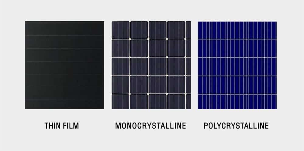 Tipi di pannello solare
