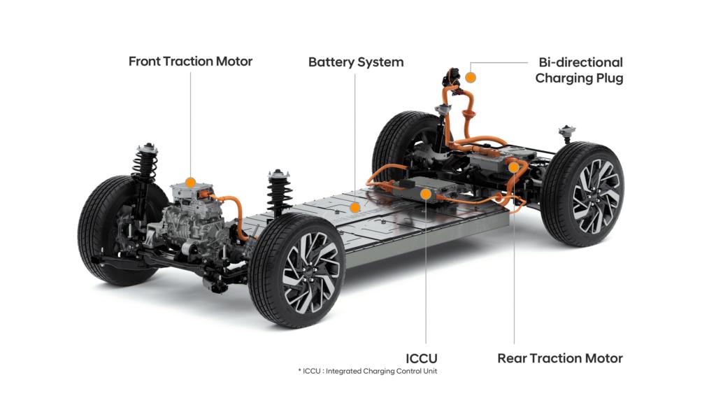 Infografica Hyundai E-GMP