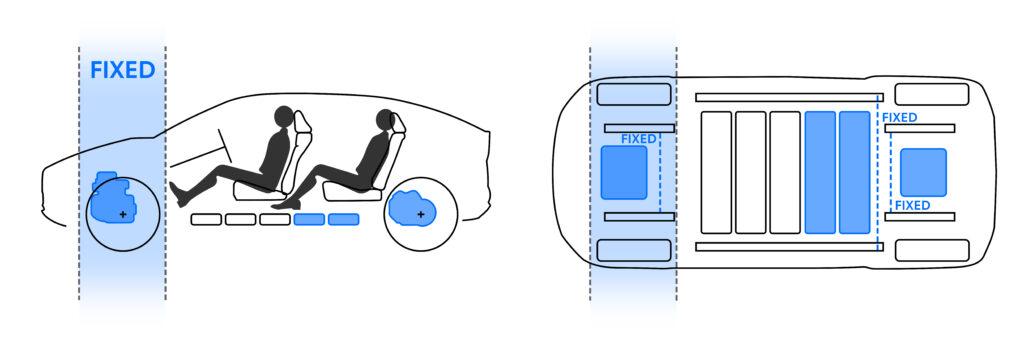 Toyota piattaforma e-TNGA