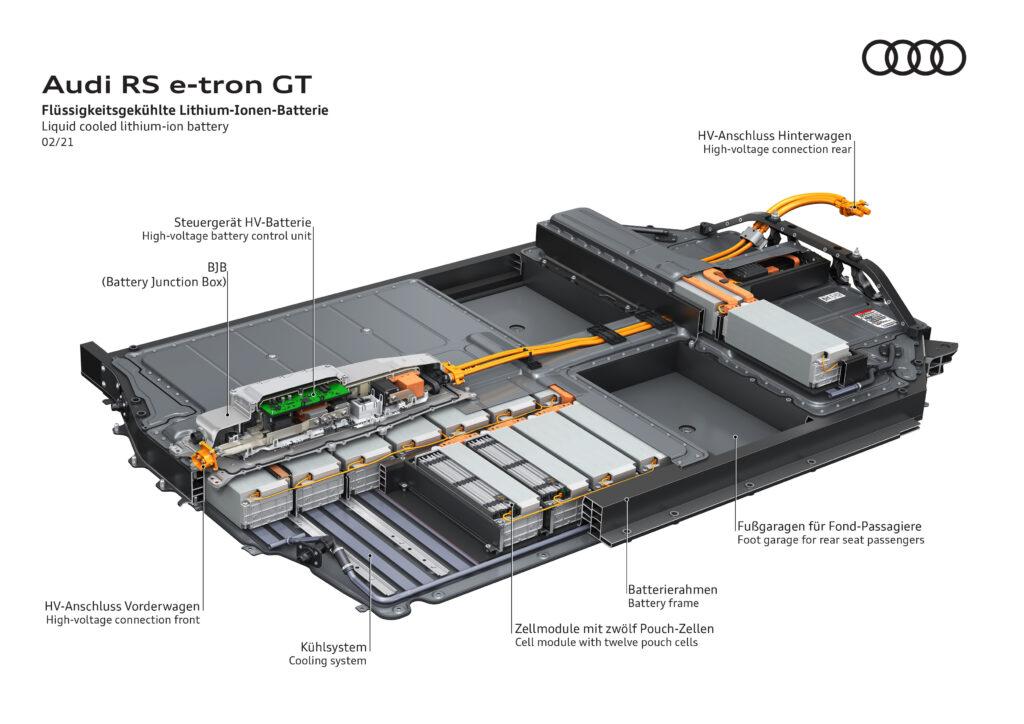 Audi e-tron GT batteria e raffreddamento