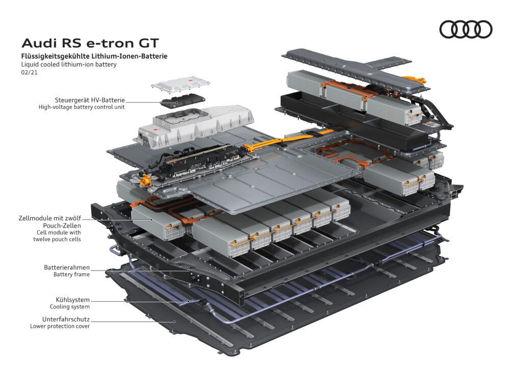 Audi e-tron GT batteria al litio