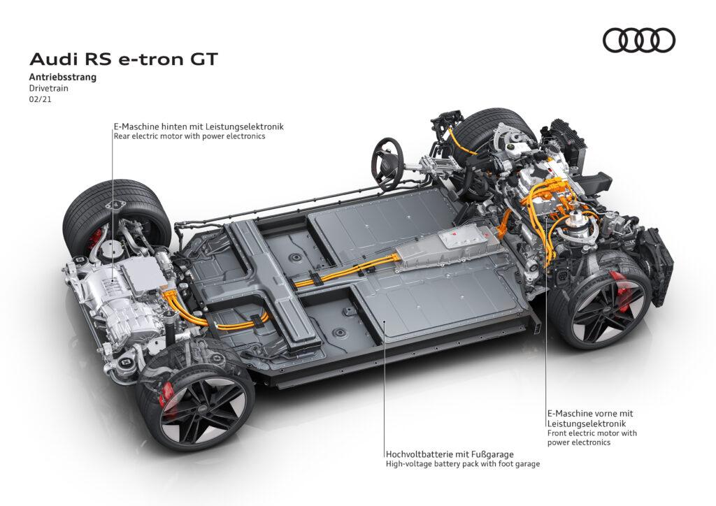 Audi e-tron GT drivetrain