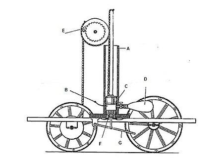Motore De Rivaz