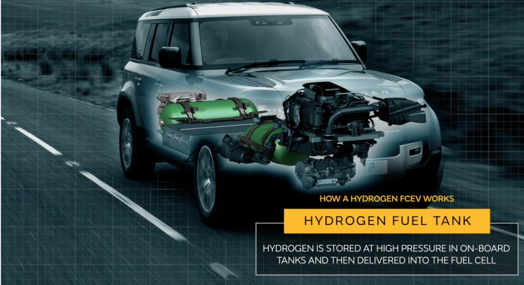 Land Rover Defender Fuel Cell serbatoio idrogeno