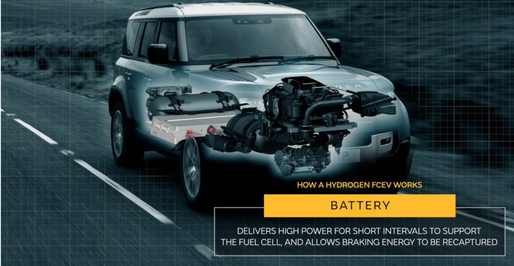 Land Rover Defender Idrogeno Fuel Cell Batteria