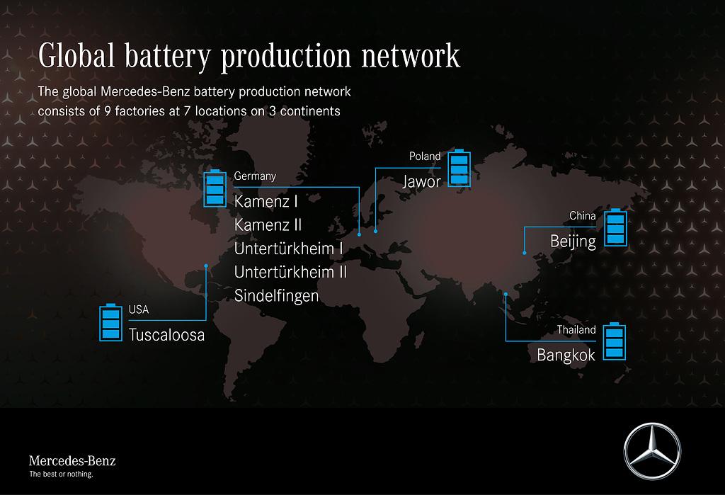 Daimler rete produttiva batterie